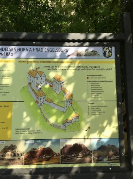 Ausflugstipp: Burg Engelhaus Andelska Hora Kulturweg der Vögte in Böhmen